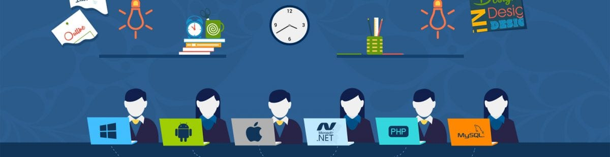 Which one is the best web development language- PHP, JAVA, Asp.Net, or any else?